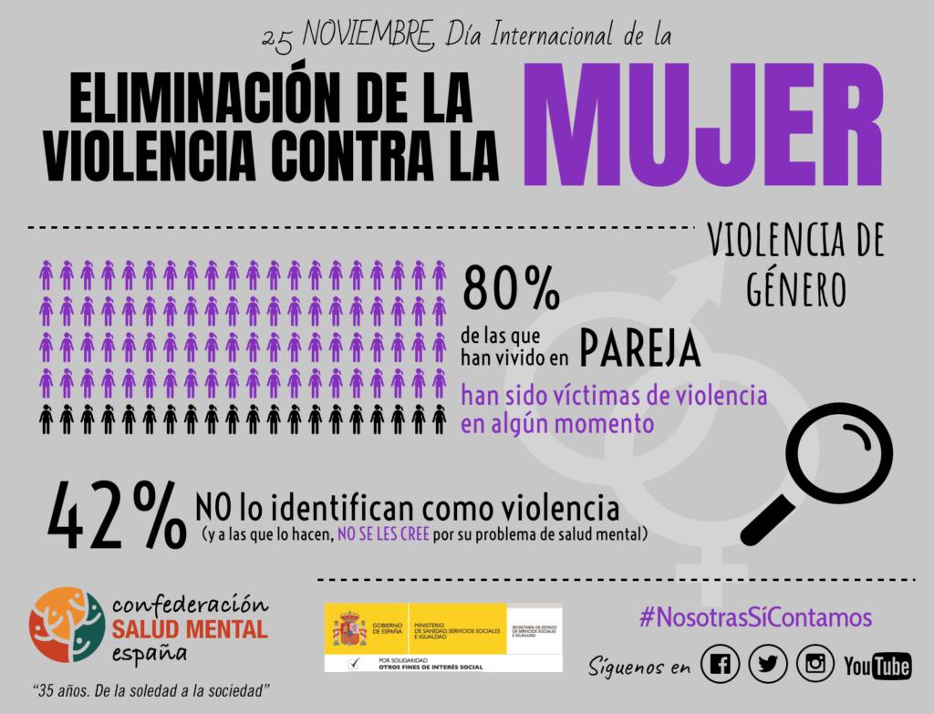 El 42% de mujeres no lo identifican como violencia