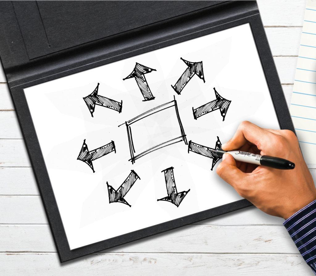 Una mano dibuja un esquema. De un recuadro central salen flechas en todas direcciones.