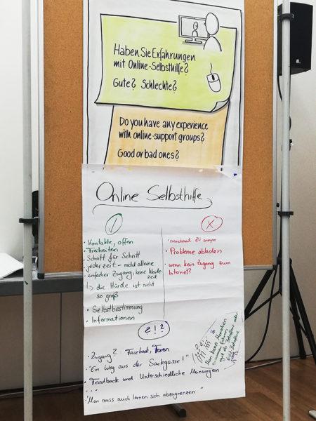 Panel donde se apuntaban los aspectos negativos y positivos de la ayuda online