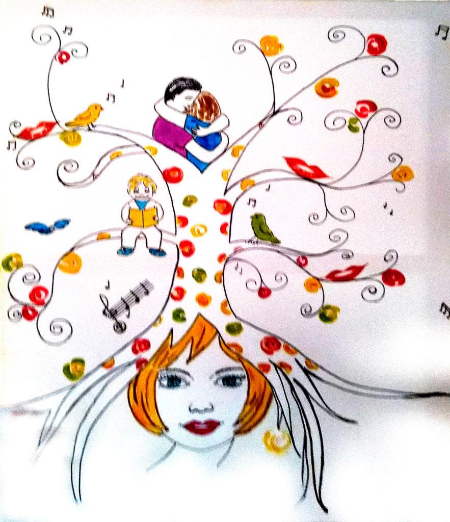 Dibujo ganador del concurso de la Asociación Mentes Abiertas de la Roda, Albacete. Una cabeza de mujer sobre la que se posa un árbol con sus raíces. En sus ramas, pájaros, bocas rojas, una persona leyendo y dos abrazándose.